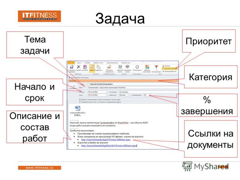 Задача Тема задачи Начало и срок Описание и состав работ Ссылки на документы Приоритет Категория % завершения