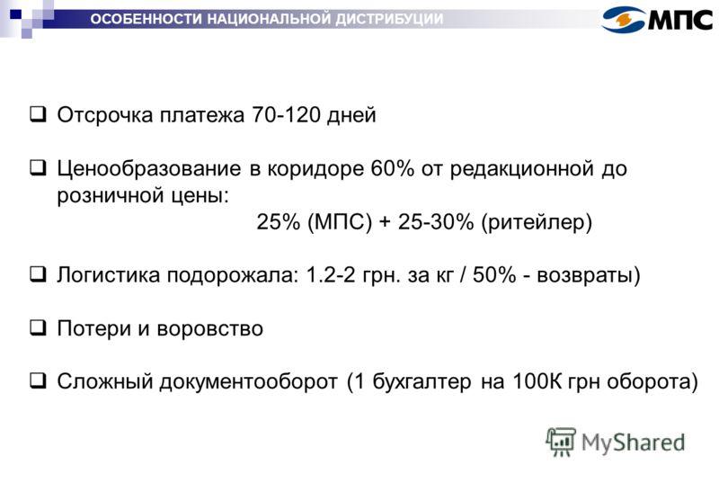 ОСОБЕННОСТИ НАЦИОНАЛЬНОЙ ДИСТРИБУЦИИ Отсрочка платежа 70-120 дней Ценообразование в коридоре 60% от редакционной до розничной цены: 25% (МПС) + 25-30% (ритейлер) Логистика подорожала: 1.2-2 грн. за кг / 50% - возвраты) Потери и воровство Сложный доку