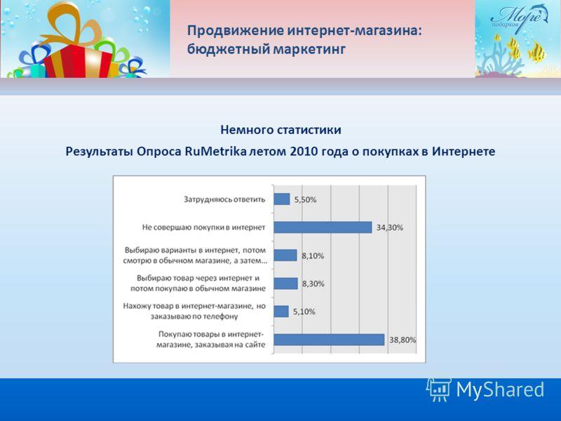 Продвижение интернет-магазина: бюджетный маркетинг Немного статистики Результаты Опроса RuMetrika летом 2010 года о покупках в Интернете