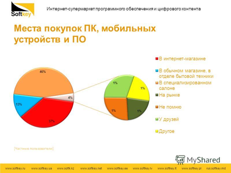 Интернет-супермаркет программного обеспечения и цифрового контента www.softkey.ru www.softkey.ua www.softk.kz www.softkey.net www.softkey.ee www.softkey.lv www.softkey.lt www.softkey.pl rus.softkey.md Места покупок ПК, мобильных устройств и ПО [Частн