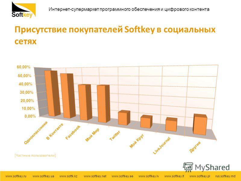 Интернет-супермаркет программного обеспечения и цифрового контента www.softkey.ru www.softkey.ua www.softk.kz www.softkey.net www.softkey.ee www.softkey.lv www.softkey.lt www.softkey.pl rus.softkey.md Присутствие покупателей Softkey в социальных сетя