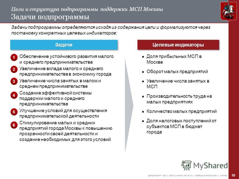 10 Департамент науки, промышленной политики и предпринимательства г. Москвы Цели и структура подпрограммы поддержки МСП Москвы Задачи подпрограммы Задачи подпрограммы определяются исходя из содержания цели и формализуются через постановку конкретных
