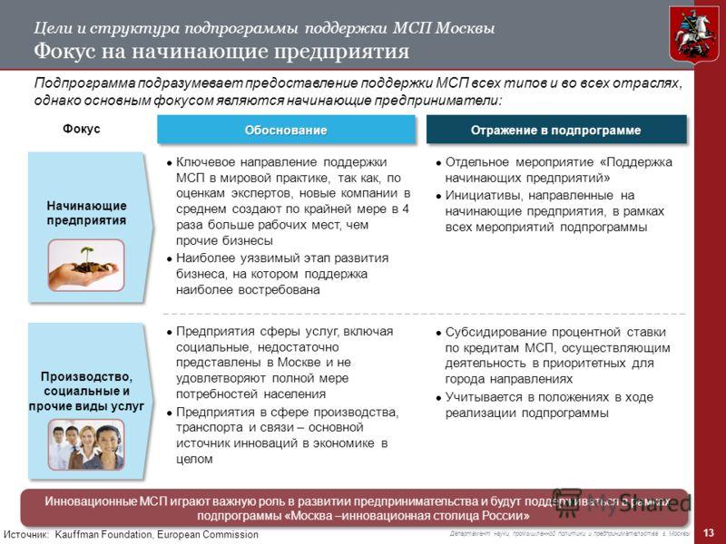 13 Департамент науки, промышленной политики и предпринимательства г. Москвы Цели и структура подпрограммы поддержки МСП Москвы Фокус на начинающие предприятия Подпрограмма подразумевает предоставление поддержки МСП всех типов и во всех отраслях, одна