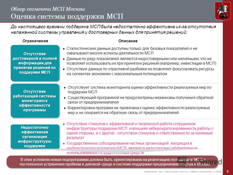5 Департамент науки, промышленной политики и предпринимательства г. Москвы Обзор сегмента МСП Москвы Оценка системы поддержки МСП До настоящего времени поддержка МСП была недостаточно эффективна из-за отсутствия налаженной системы управления и достов