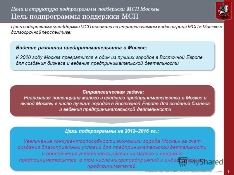 9 Департамент науки, промышленной политики и предпринимательства г. Москвы Цели и структура подпрограммы поддержки МСП Москвы Цель подпрограммы поддержки МСП Цель подпрограммы поддержки МСП основана на стратегическом видении роли МСП в Москве в долго