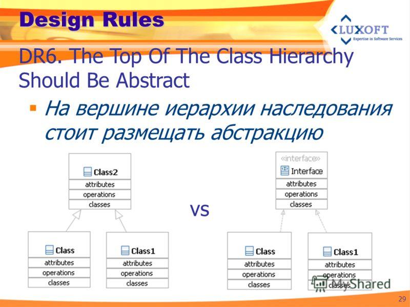 Design Rules На вершине иерархии наследования стоит размещать абстракцию 29 DR6. The Top Of The Class Hierarchy Should Be Abstract vs