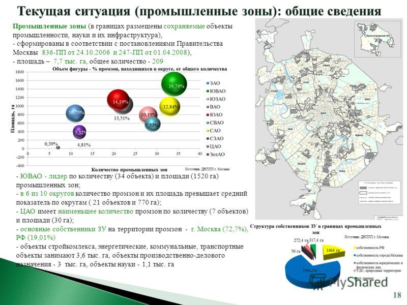 Промышленные зоны (в границах размещены сохраняемые объекты промышленности, науки и их инфраструктура), - сформированы в соответствии с постановлениями Правительства Москвы 836-ПП от 24.10.2006 и 247-ПП от 01.04.2008), - площадь – 7,7 тыс. га, общее