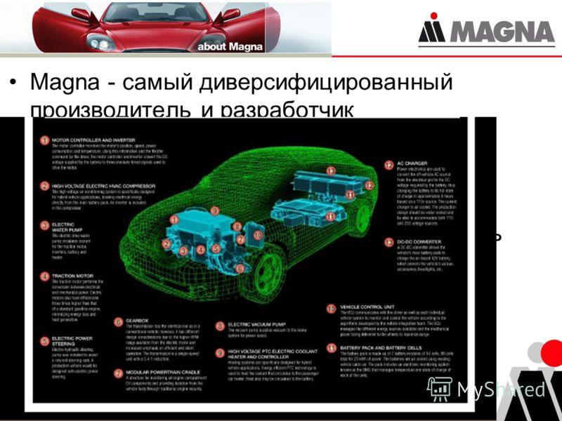 2 Magna - самый диверсифицированный производитель и разработчик автокомпонентов в мире. Инженеры Мagna являются авторами BMWXX3. Magna - крупнейший в мире производитель автомобилей без собственного бренда.