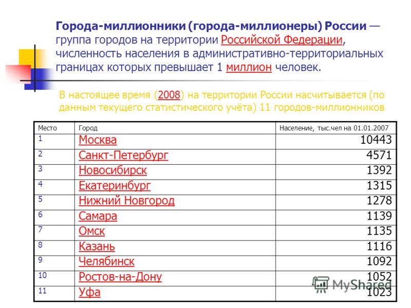 Города-миллионники (города-миллионеры) России группа городов на территории Российской Федерации, численность населения в административно-территориальных границах которых превышает 1 миллион человек.Российской Федерациимиллион В настоящее время (2008)