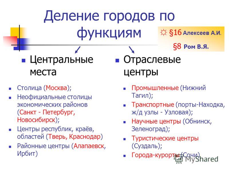 Деление городов по функциям Промышленные (Нижний Тагил); Транспортные (порты-Находка, ж/д узлы - Узловая); Научные центры (Обнинск, Зеленоград); Туристические центры (Суздаль); Города-курорты (Сочи) Центральные места Отраслевые центры Столица (Москва