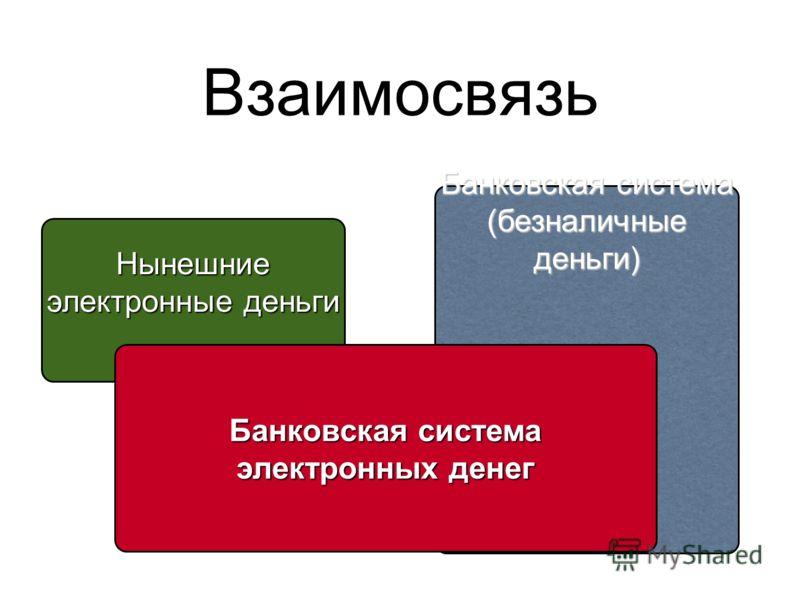 Взаимосвязь Банковская система (безналичные деньги) Нынешние электронные деньги Банковская система электронных денег