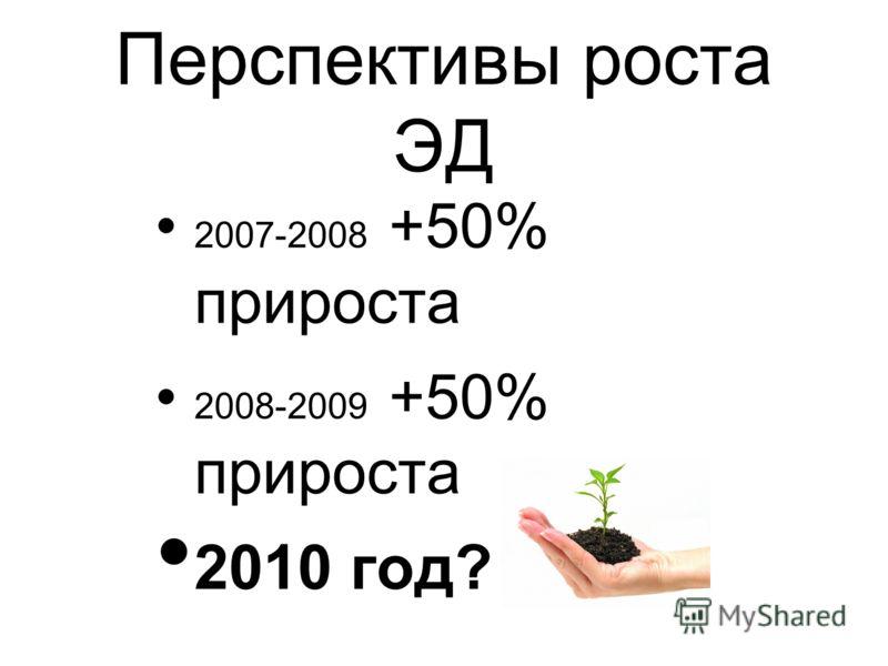 Перспективы роста ЭД 2007-2008 +50% прироста 2008-2009 +50% прироста 2010 год?