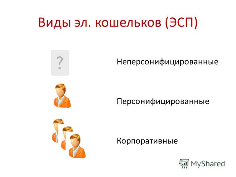 Виды эл. кошельков (ЭСП) Неперсонифицированные Персонифицированные Корпоративные