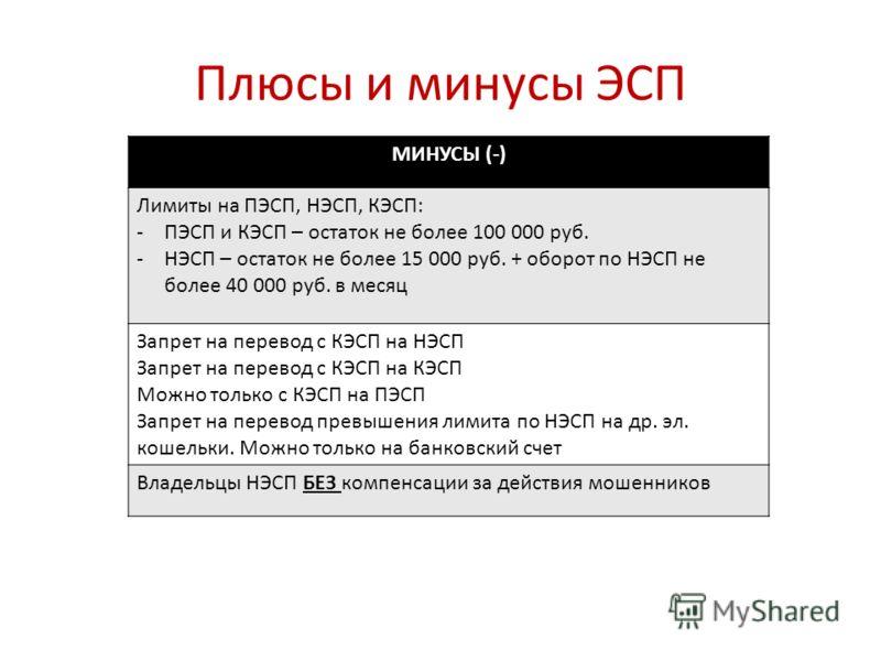 Плюсы и минусы ЭСП МИНУСЫ (-) Лимиты на ПЭСП, НЭСП, КЭСП: -ПЭСП и КЭСП – остаток не более 100 000 руб. -НЭСП – остаток не более 15 000 руб. + оборот по НЭСП не более 40 000 руб. в месяц Запрет на перевод с КЭСП на НЭСП Запрет на перевод с КЭСП на КЭС