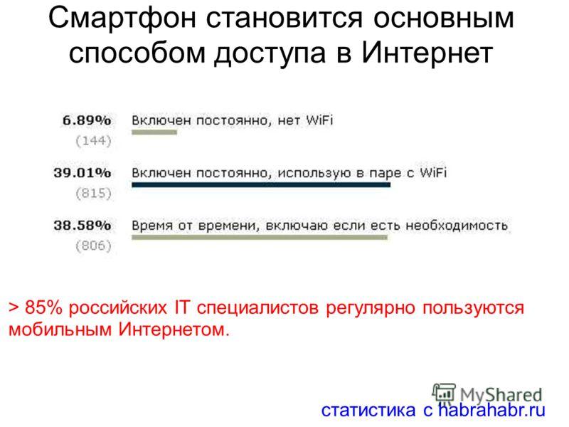 Смартфон становится основным способом доступа в Интернет > 85% российских IT специалистов регулярно пользуются мобильным Интернетом. статистика с habrahabr.ru