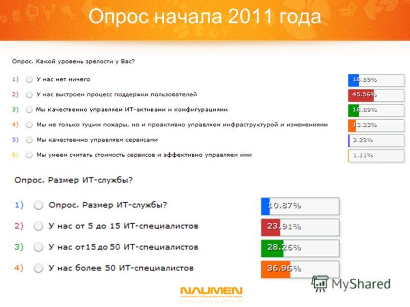 Опрос начала 2011 года