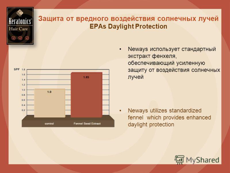 Защита от вредного воздействия солнечных лучей EPAs Daylight Protection Neways использует стандартный экстракт фенхеля, обеспечивающий усиленную защиту от воздействия солнечных лучей Neways utilizes standardized fennel which provides enhanced dayligh