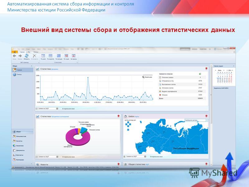 Автоматизированная система сбора информации и контроля Министерства юстиции Российской Федерации Внешний вид системы сбора и отображения статистических данных