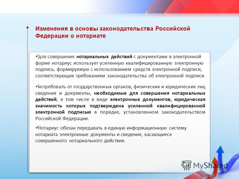 Изменения в основы законодательства Российской Федерации о нотариате для совершения нотариальных действий с документами в электронной форме нотариус использует усиленную квалифицированную электронную подпись, формируемую с использованием средств элек