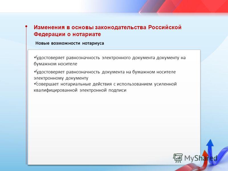 Изменения в основы законодательства Российской Федерации о нотариате удостоверяет равнозначность электронного документа документу на бумажном носителе удостоверяет равнозначность документа на бумажном носителе электронному документу совершает нотариа