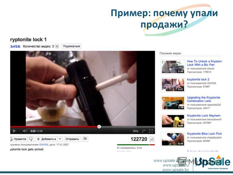 Пример: почему упали продажи? www.upsale.com.ua www.upsale.ru www.upsale.by