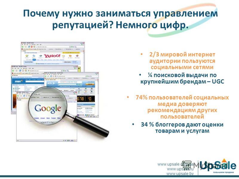 2/3 мировой интернет аудитории пользуются социальными сетями ¼ поисковой выдачи по крупнейшим брендам – UGC 74% пользователей социальных медиа доверяют рекомендациям других пользователей 34 % блоггеров дают оценки товарам и услугам Почему нужно заним