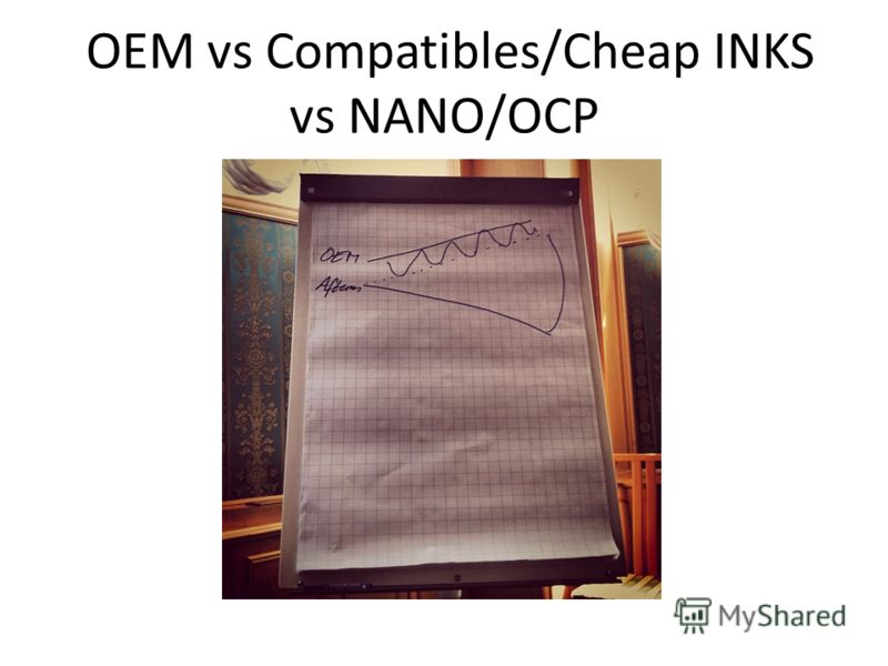 OEM vs Compatibles/Cheap INKS vs NANO/OCP