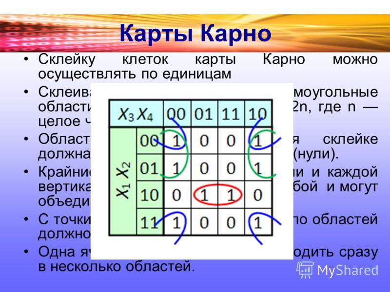 Карты Карно Склейку клеток карты Карно можно осуществлять по единицам Склеивать можно только прямоугольные области с числом единиц (нулей) 2n, где n целое число. Область, которая подвергается склейке должна содержать только единицы (нули). Крайние кл