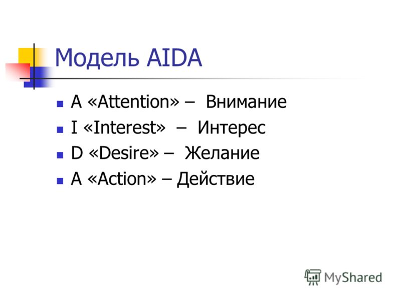 Модель AIDA A «Attention» – Внимание I «Interest» – Интерес D «Desire» – Желание A «Action» – Действие