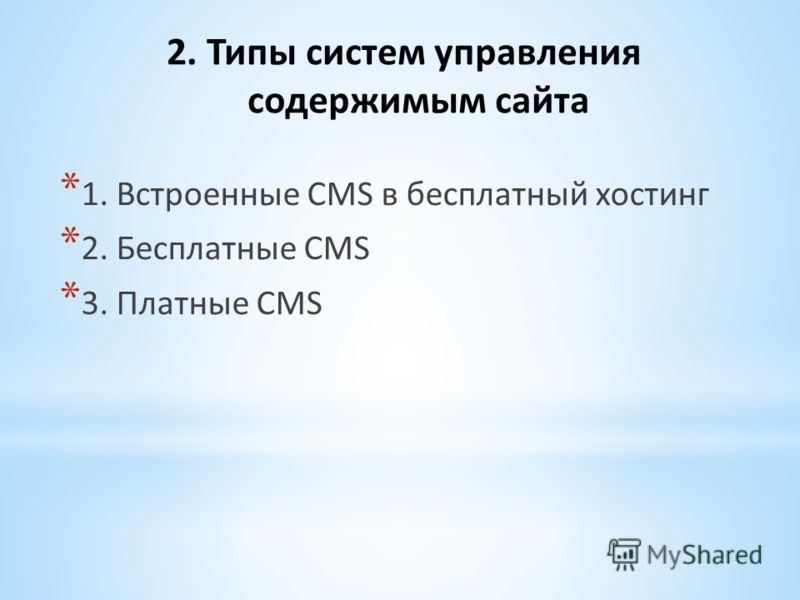 2. Типы систем управления содержимым сайта * 1. Встроенные CMS в бесплатный хостинг * 2. Бесплатные CMS * 3. Платные CMS