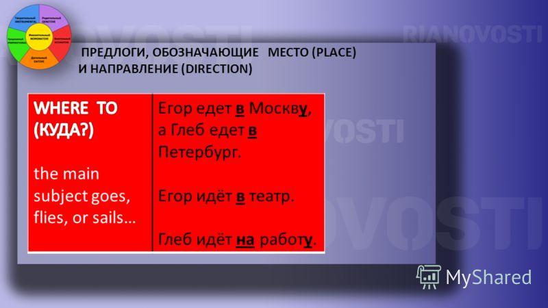 ПРЕДЛОГИ, ОБОЗНАЧАЮЩИЕ МЕСТО (PLACE) И НАПРАВЛЕНИЕ (DIRECTION) Егор едет в Москву, а Глеб едет в Петербург. Егор идёт в театр. Глеб идёт на работу.