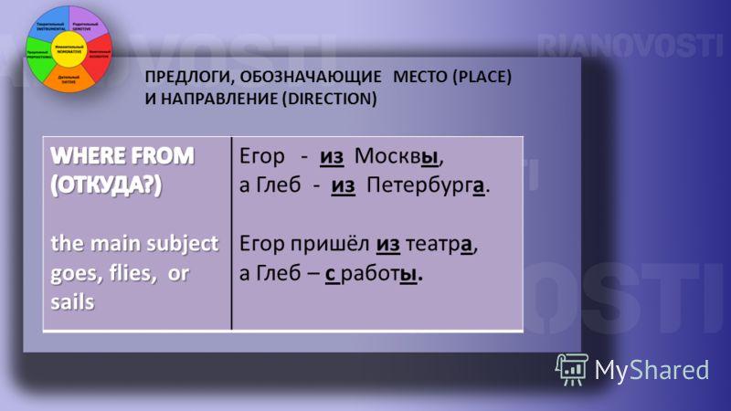 ПРЕДЛОГИ, ОБОЗНАЧАЮЩИЕ МЕСТО (PLACE) И НАПРАВЛЕНИЕ (DIRECTION) Егор - из Москвы, а Глеб - из Петербурга. Егор пришёл из театра, а Глеб – с работы.
