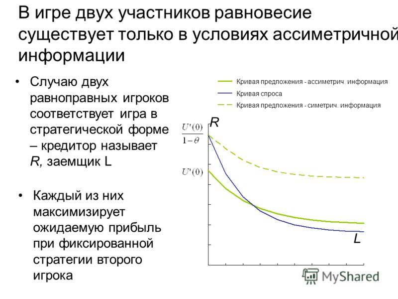 Случаю двух равноправных игроков соответствует игра в стратегической форме – кредитор называет R, заемщик L В игре двух участников равновесие существует только в условиях ассиметричнаяной информации R L Кривая предложения - симетрич. информация Крива