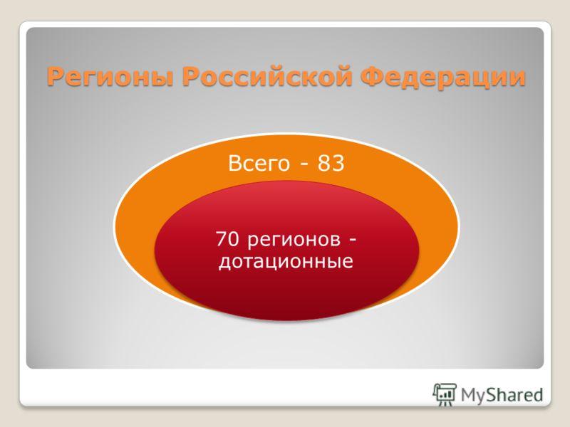 Регионы Российской Федерации Всего - 83 70 регионов - дотационные