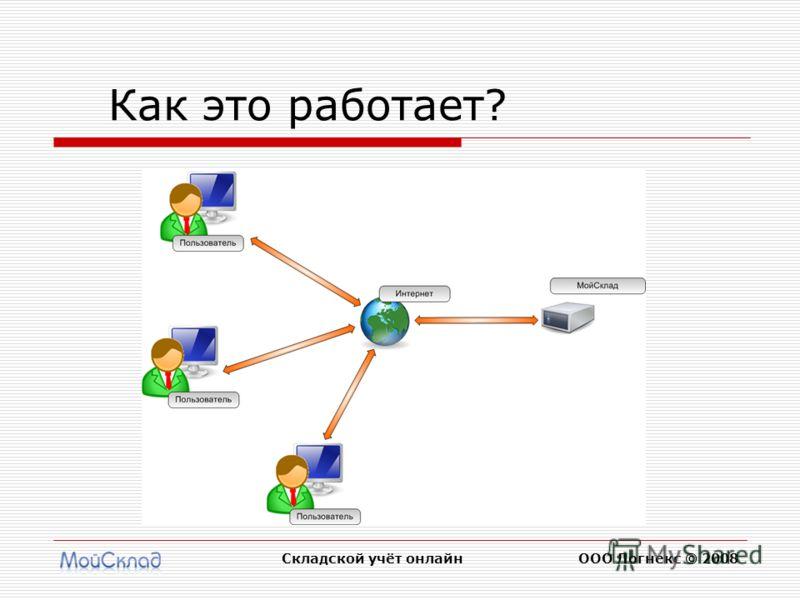 ООО Логнекс © 2008 Складской учёт онлайн Как это работает?