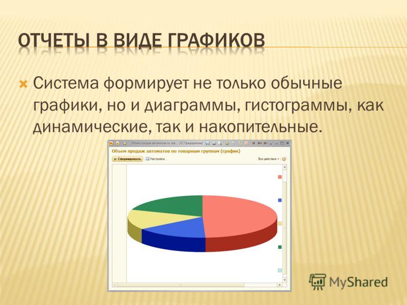 Система формирует не только обычные графики, но и диаграммы, гистограммы, как динамические, так и накопительные.