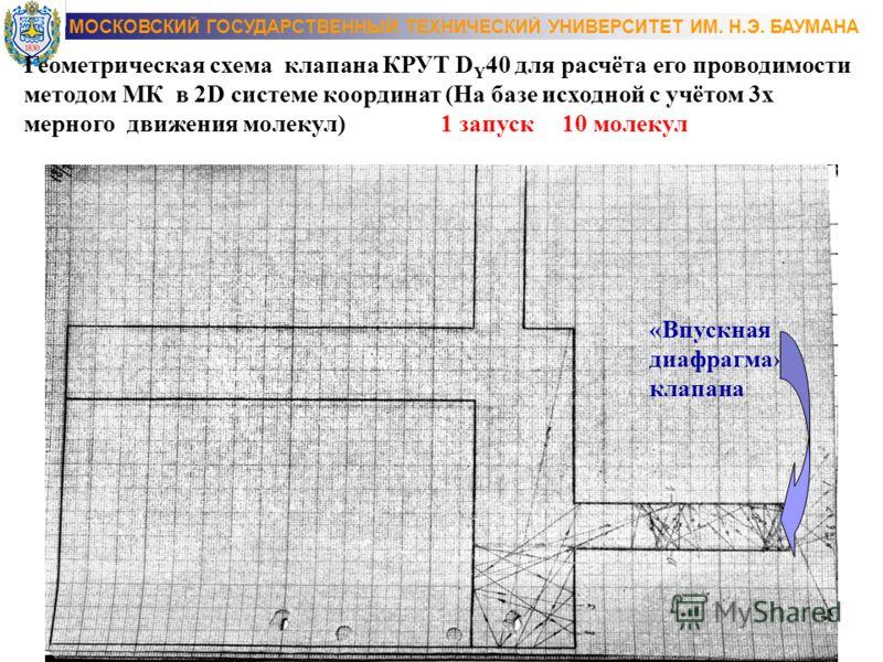 МОСКОВСКИЙ ГОСУДАРСТВЕННЫЙ ТЕХНИЧЕСКИЙ УНИВЕРСИТЕТ ИМ. Н.Э. БАУМАНА Геометрическая схема клапана КРУТ D Y 40 для расчёта его проводимости методом МК в 2D системе координат (На базе исходной с учётом 3 х мерного движения молекул) 1 запуск 10 молекул «