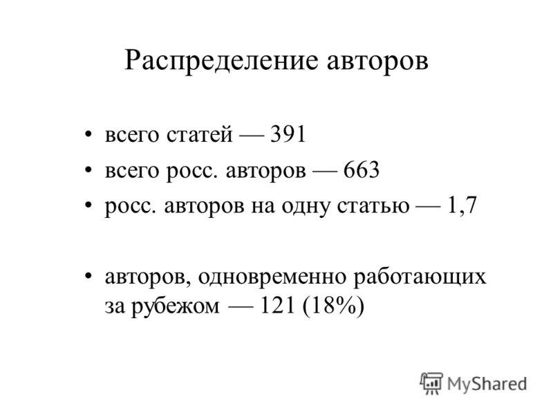 Распределение авторов всего статей 391 всего росс. авторов 663 росс. авторов на одну статью 1,7 авторов, одновременно работающих за рубежом 121 (18%)