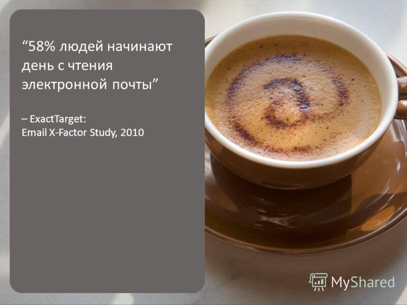 Правильный e-mail маркетинг 58% людей начинают день с чтения электронной почты – ExactTarget: Email X-Factor Study, 2010