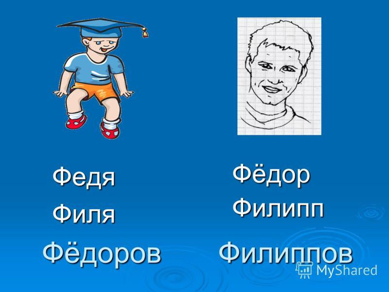 Тема: Заглавная буква Ф. Русские фамилии.