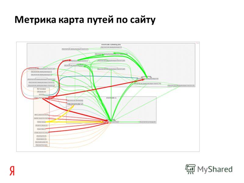 Метрика карта путей по сайту