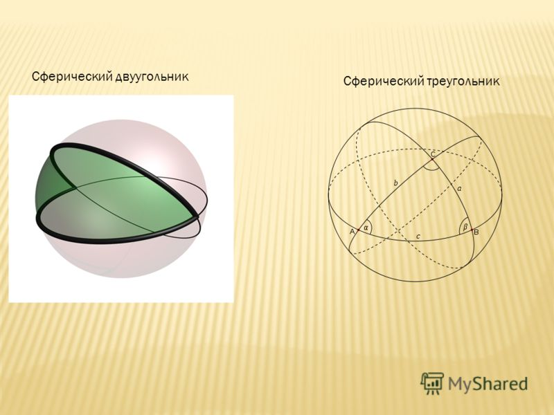 Сферический двуугольник Сферический треугольник