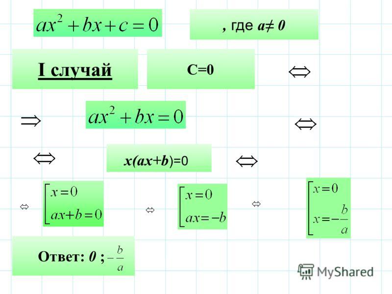 C=0 I случай Ответ: 0 ; x(ax+b )=0, где a 0