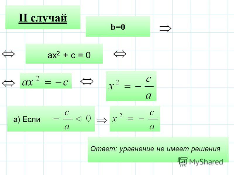 b=0 II случай ax 2 + c = 0 а) Если Ответ: уравнение не имеет решения