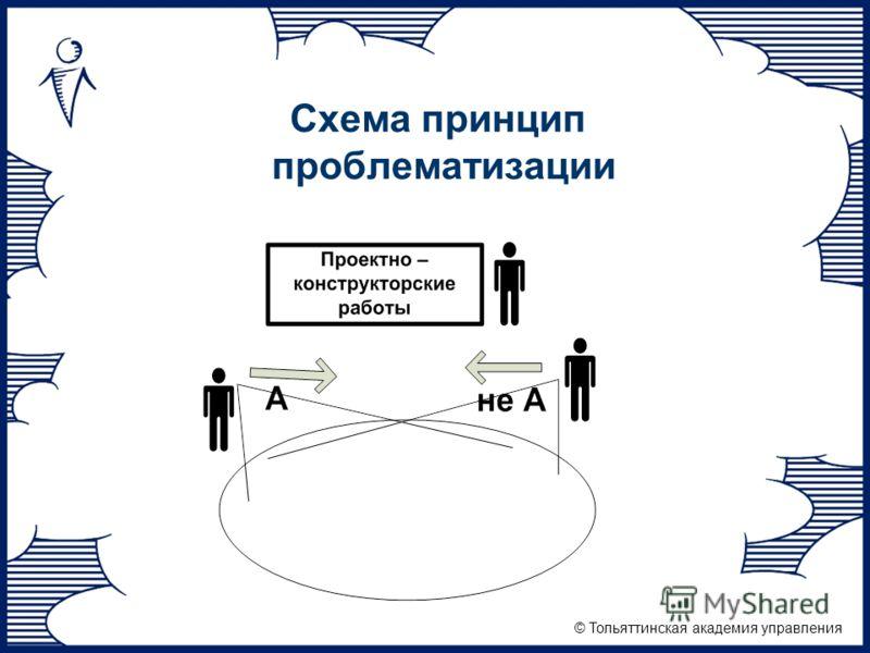 Схема принцип проблематизации