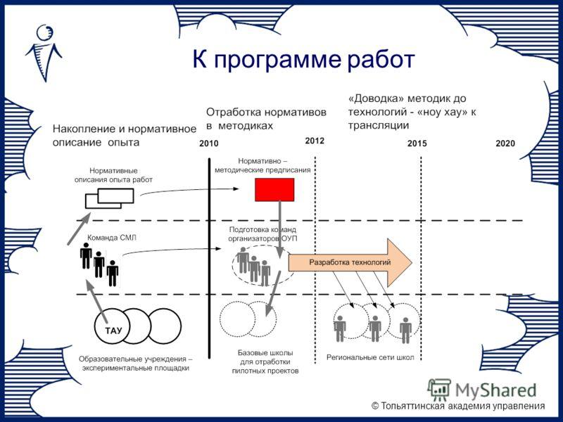 К программе работ © Тольяттинская академия управления