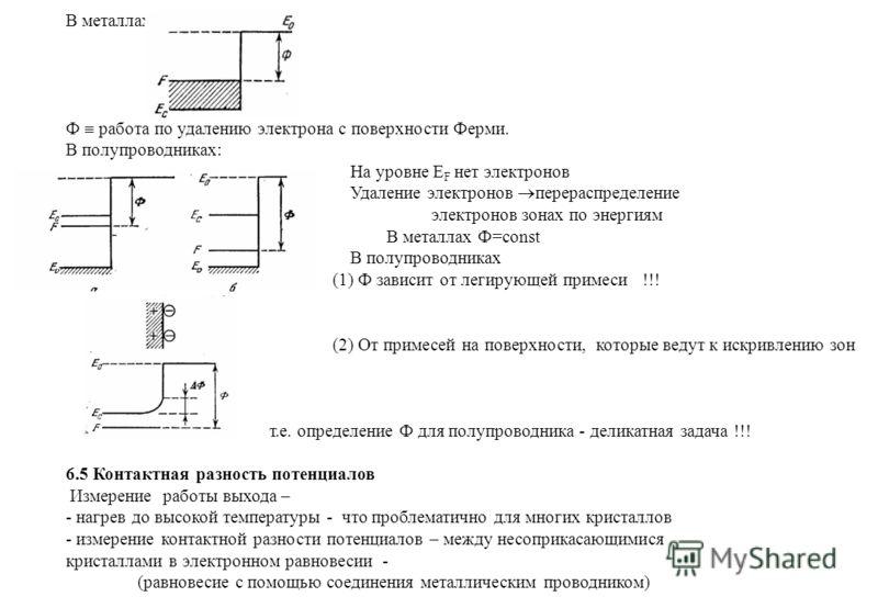 В металлах Ф работа по удалению электрона с поверхности Ферми. В полупроводниках: На уровне E F нет электронов Удаление электронов перераспределение электронов зонах по энергиям В металлах Ф=const В полупроводниках (1) Ф зависит от легирующей примеси