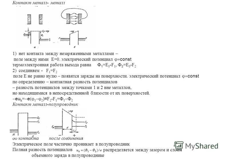 Контакт металл- металл 1) нет контакта между незаряженными металлами – поле между ними Е=0. электрический потенциал const термоэлектронная работа выхода равна 1 =E 0 -F 1, 2 =E 0 -F 2 2) соединяем - F 1 =F 2 поле Е не равно нулю – появятся заряды на