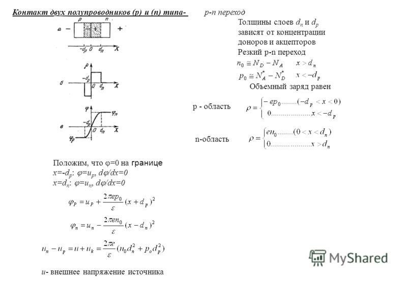 Контакт двух полупроводников (p) и (n) типа- p-n переход Толщины слоев d n и d p зависят от концентрации доноров и акцепторов Резкий p-n переход Объемный заряд равен p - область n-область Положим, что =0 на границе x=-d p : =u p, d /dx=0 x=d n : =u n
