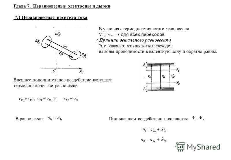 Глава 7. Неравновесные электроны и дырки 7.1 Неравновесные носители тока В условиях термодинамического равновесия V 12 =v 21 для всех переходов ( Принцип детального равновесия ) Это означает, что частоты переходов из зоны проводимости в валентную зон